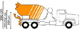 betooni transport